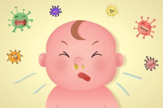 Fitobimbi Tussiflux Junior - Đánh bay cơn ho, viêm họng do cảm cúm cho bé yêu
