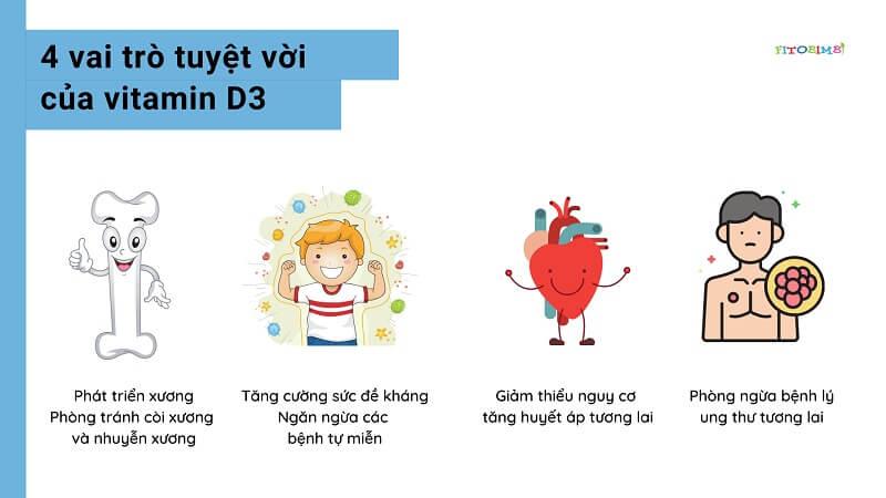 Vitamin D3 có nhiều vai trò quan trọng đối với sức khỏe của trẻ