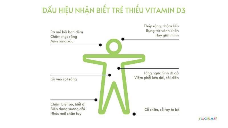 Biểu hiện trẻ thiếu vitamin D3