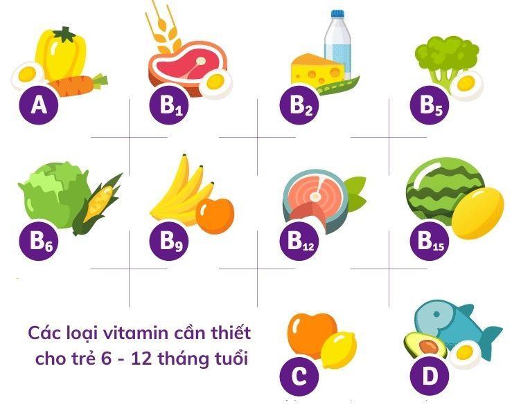 Trẻ 6 – 12 tháng tuổi cần được bổ sung đầy đủ vitamin A, B, C, D