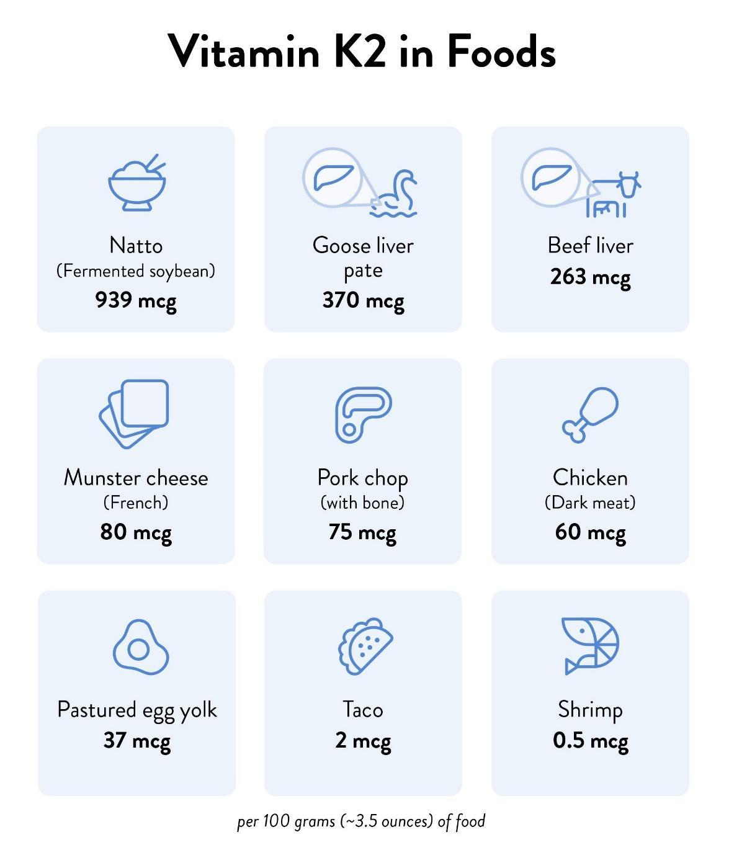 Các thực phẩm giàu vitamin K2 nên tăng cường bổ sung cho trẻ trên 6 tháng tuổi