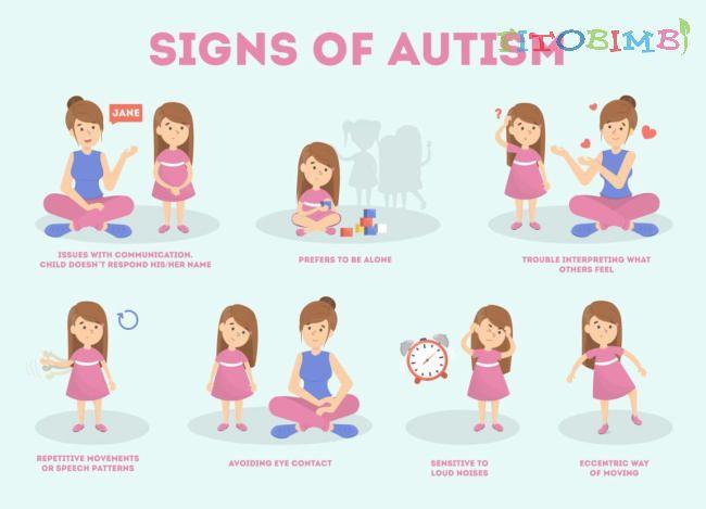 Biểu hiện của trẻ tự kỷ qua từng giai đoạn